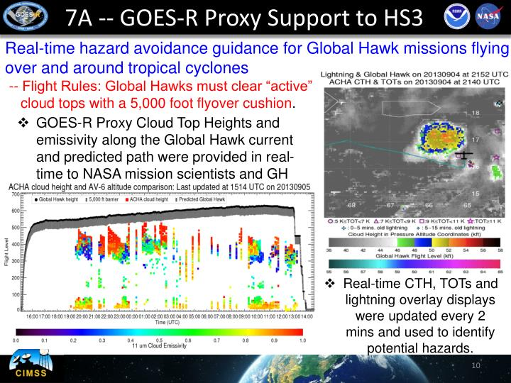 7A -- GOES-R Proxy Support to HS3
