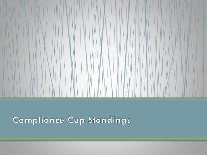 Compliance Cup Standings