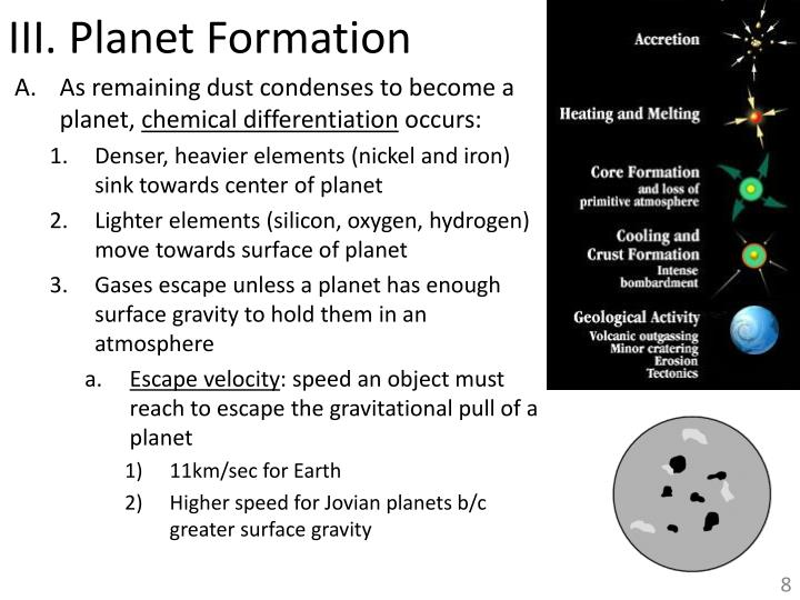III. Planet Formation