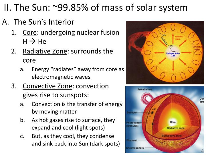The Sun: ~99.85% of mass of solar system