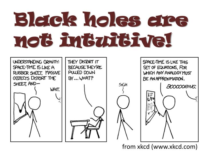 Black holes are not intuitive!