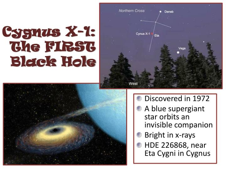 Cygnus X-1: The FIRST Black Hole