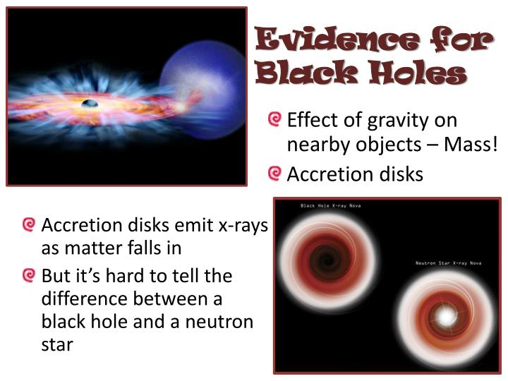 Evidence for Black Holes
