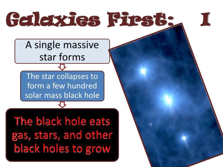 Galaxies First