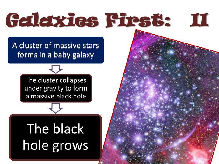 Galaxies First:   II