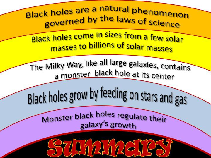 Black holes are a natural phenomenon governed by the laws of science