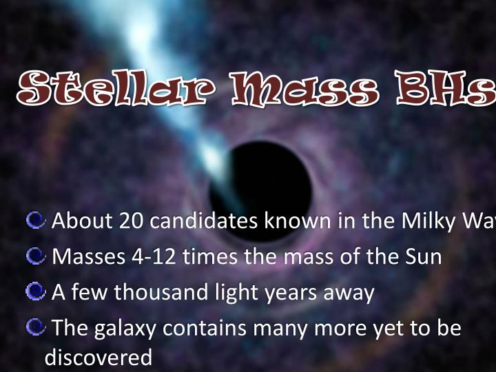 Stellar Mass BHs