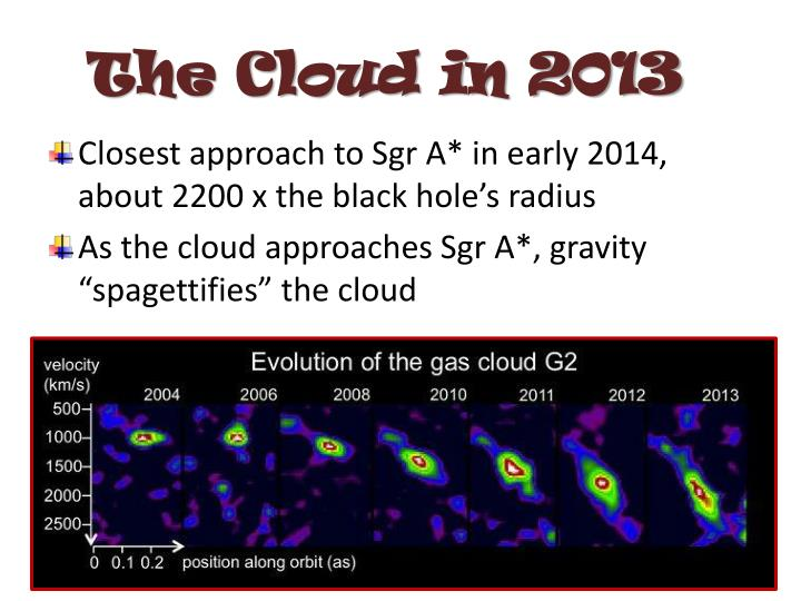 The Cloud in 2013