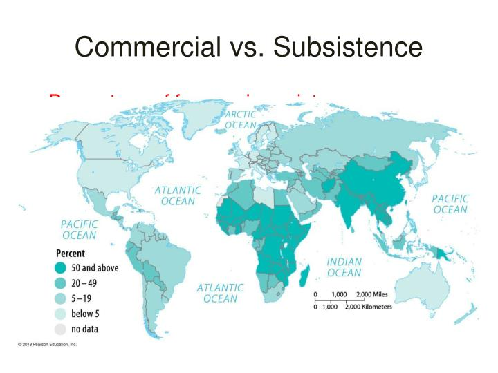 Commercial vs. Subsistence