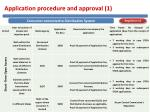 application procedure and approval 1