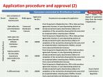 application procedure and approval 2