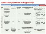application procedure and approval 4