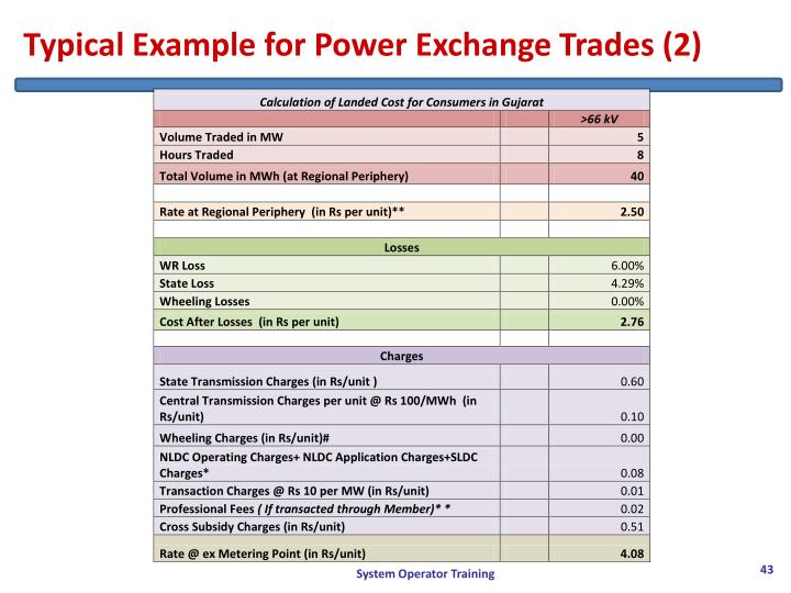 Typical Example for Power Exchange Trades (2)