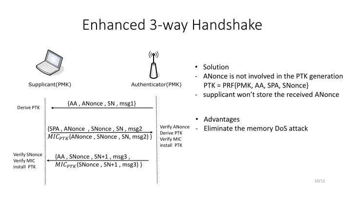 Enhanced 3-way Handshake