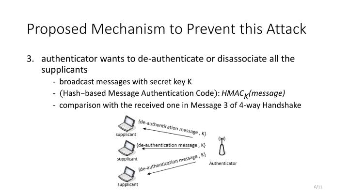 Proposed Mechanism to Prevent this Attack