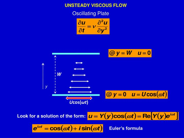 UNSTEADY VISCOUS FLOW