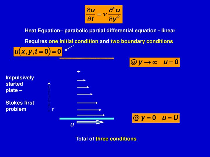 Heat Equation– parabolic partial differential equation - linear