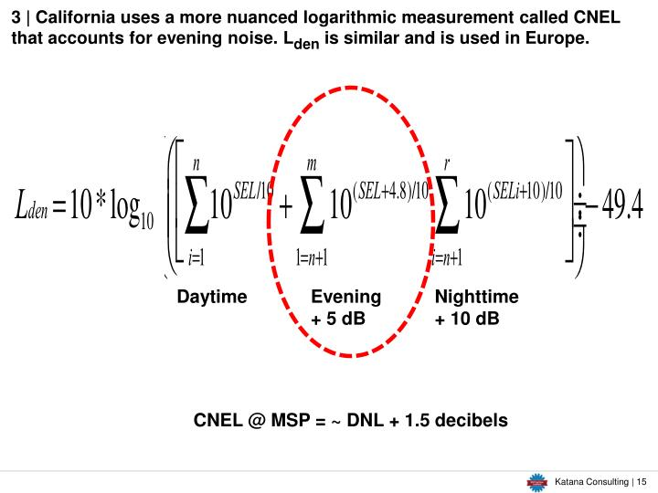 3 | California uses a more nuanced logarithmic measurement called CNEL that accounts for evening noise.