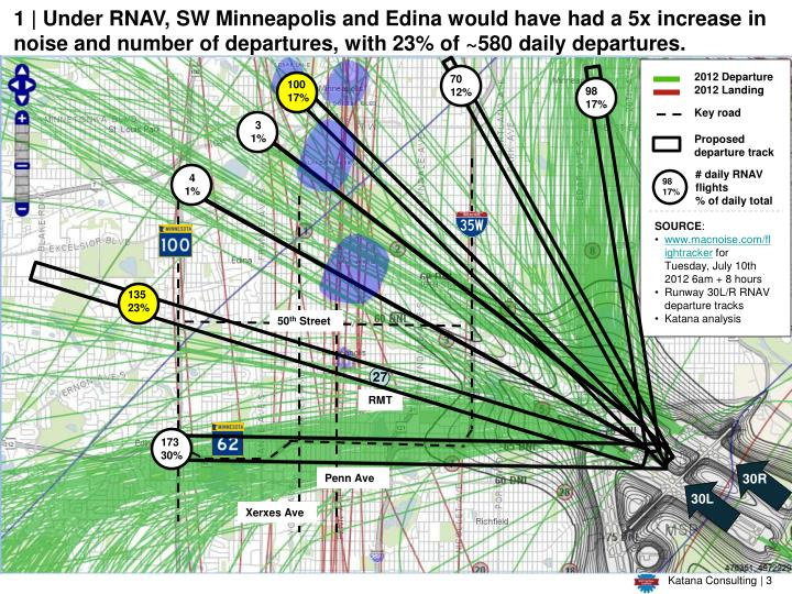 1 | Under RNAV, SW Minneapolis and Edina would have