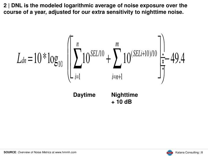 2 | DNL is the modeled logarithmic average of noise exposure over the course of a year, adjusted for our extra sensitivity to nighttime noise.
