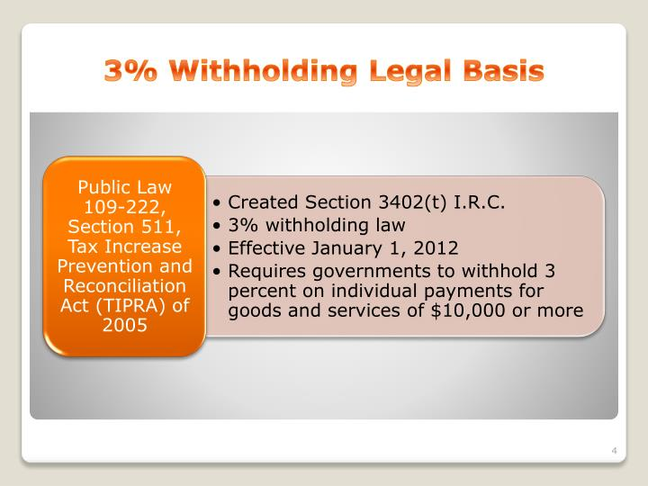 3% Withholding Legal Basis
