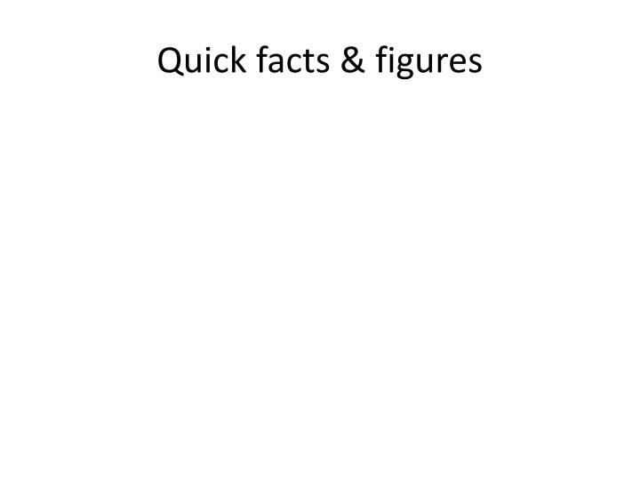 Quick facts & figures