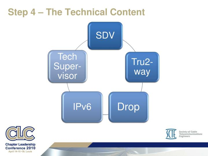 Step 4 – The Technical Content
