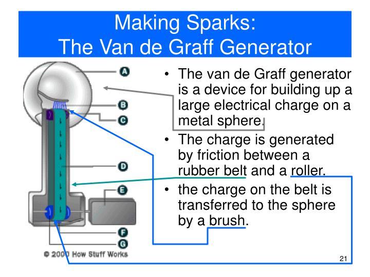 Making Sparks: