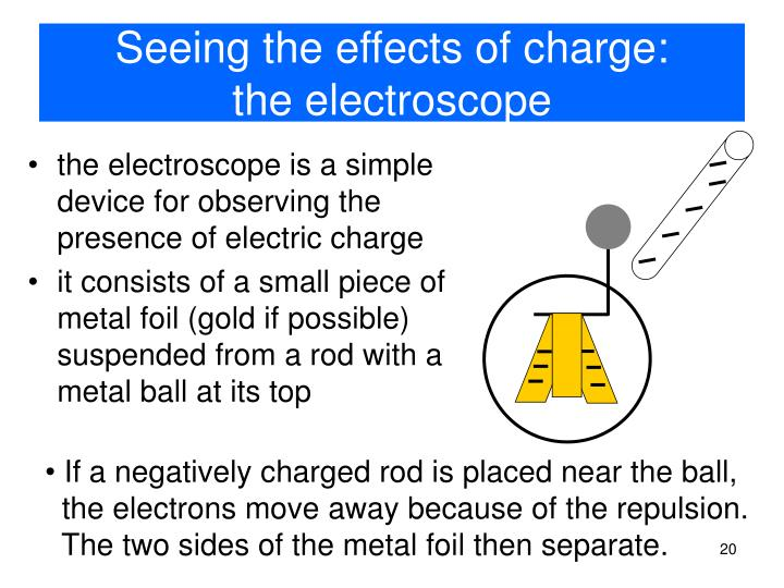 Seeing the effects of charge: