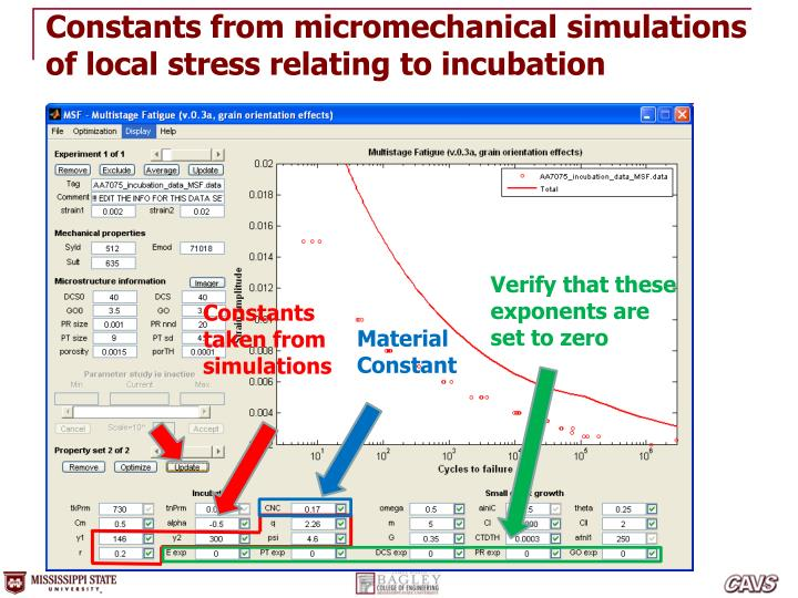 Constants from micromechanical simulations of local stress relating to incubation