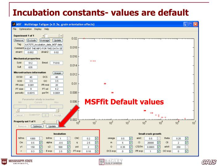 Incubation constants- values are default