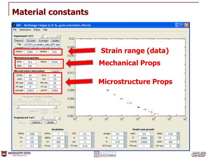 Material constants