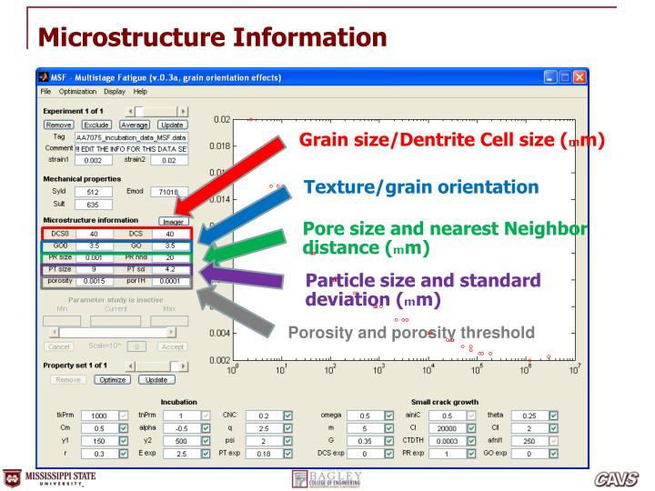 Microstructure Information