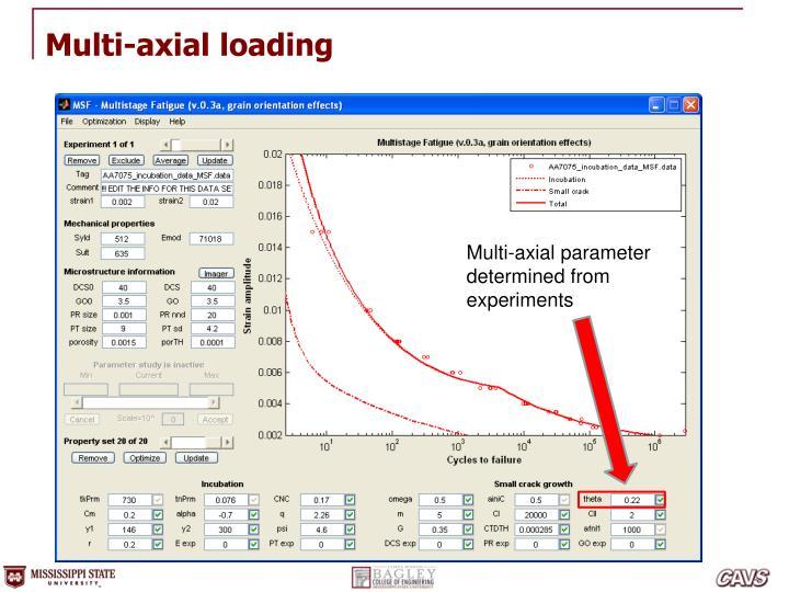 Multi-axial loading