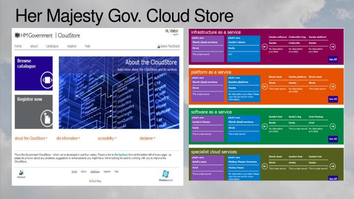 Her Majesty Gov. Cloud Store