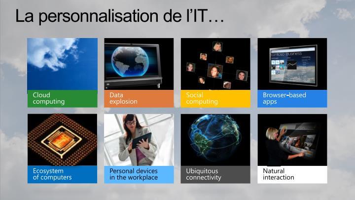 La personnalisation de l'IT…