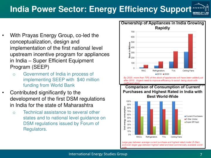 India Power Sector: Energy Efficiency Support