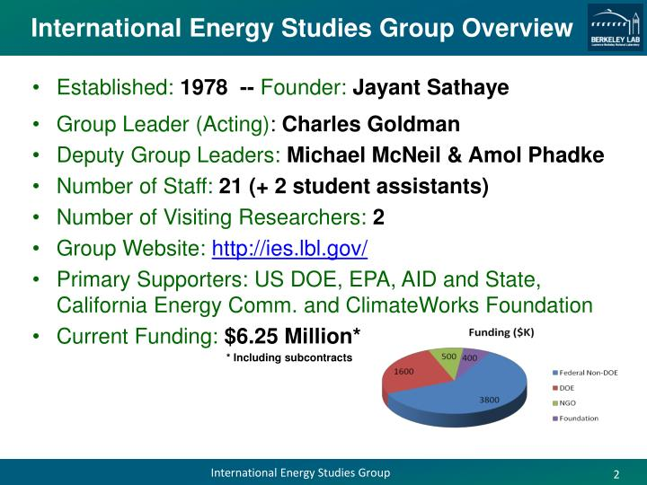International energy studies group overview