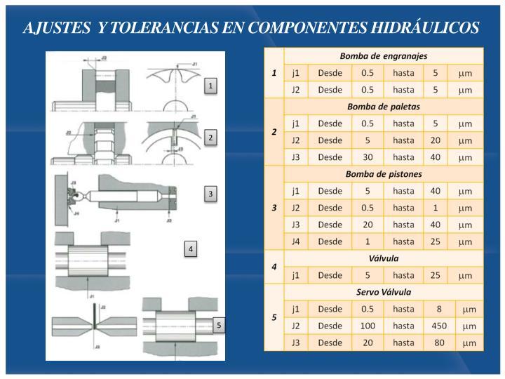 AJUSTES  Y TOLERANCIAS EN COMPONENTES HIDRÁULICOS