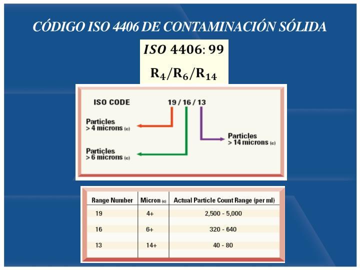 CÓDIGO ISO 4406 DE CONTAMINACIÓN SÓLIDA