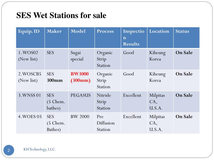 SES Wet Stations for sale