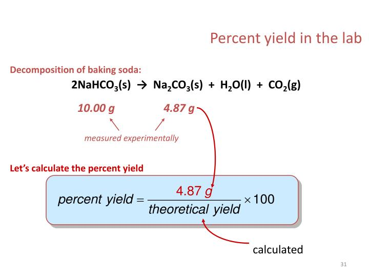 Percent yield in the lab