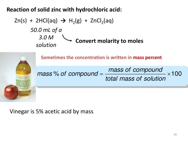 Reaction of solid zinc with hydrochloric acid: