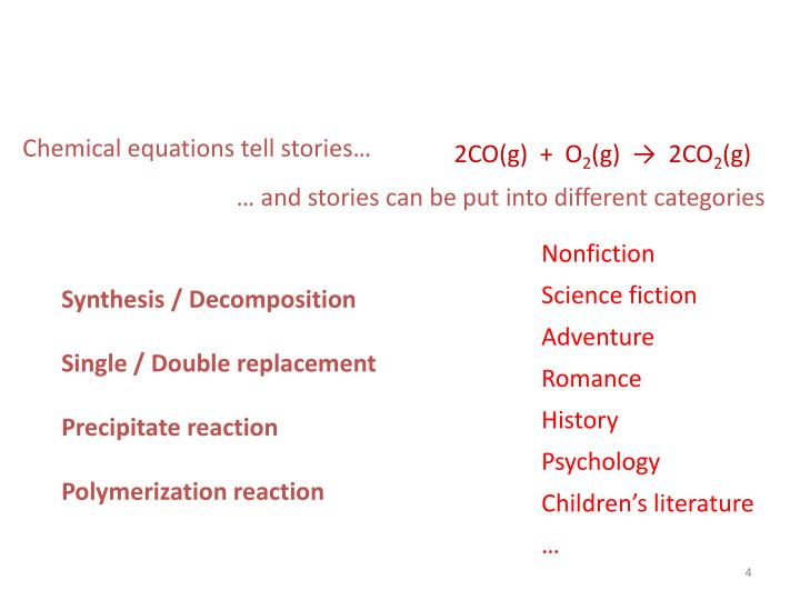 Chemical equations tell stories…