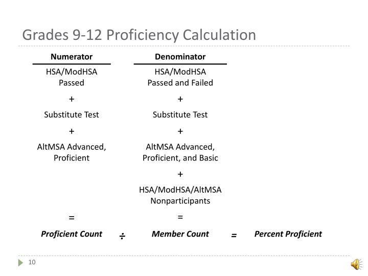 Grades 9-12 Proficiency Calculation