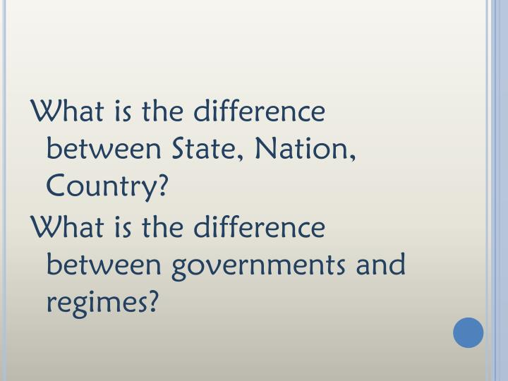What is the difference between State, Nation, Country?