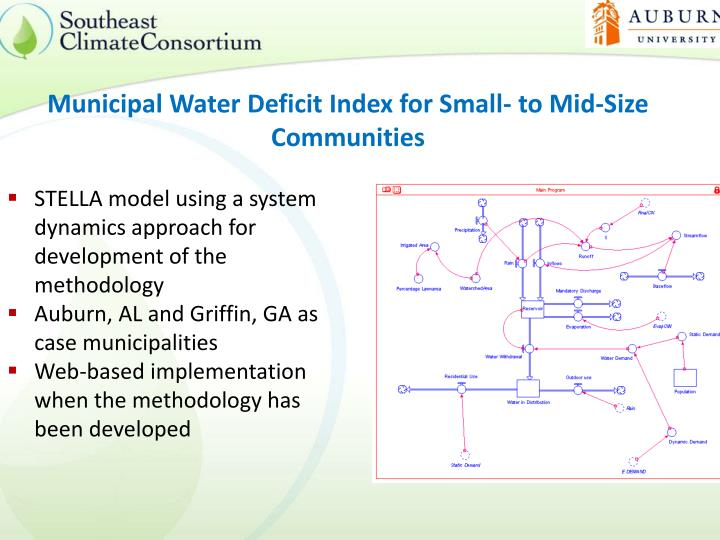 Municipal Water Deficit Index for Small- to Mid-Size Communities