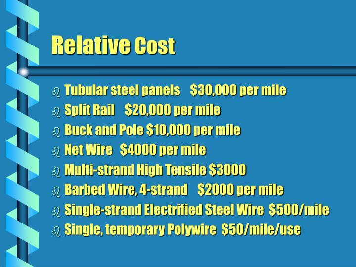 Tubular steel panels    $30,000 per mile