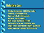 relative cost