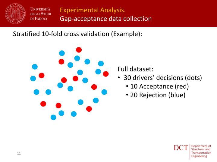 Experimental Analysis.